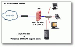 exim-server